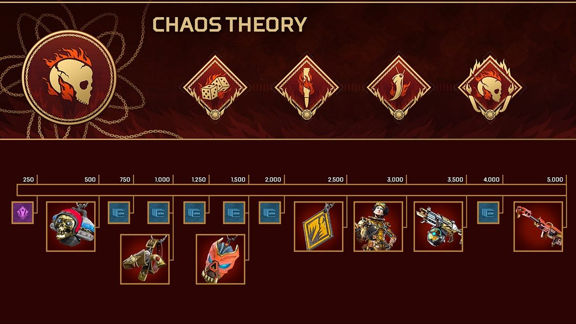 [Resim: apex-blog-image-chaos-theory-prize-track....1456w.jpg]