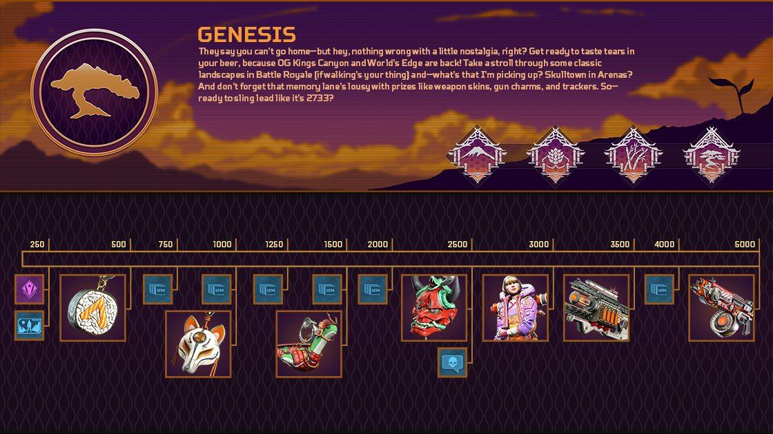 Трек наград Apex Legends Genesis