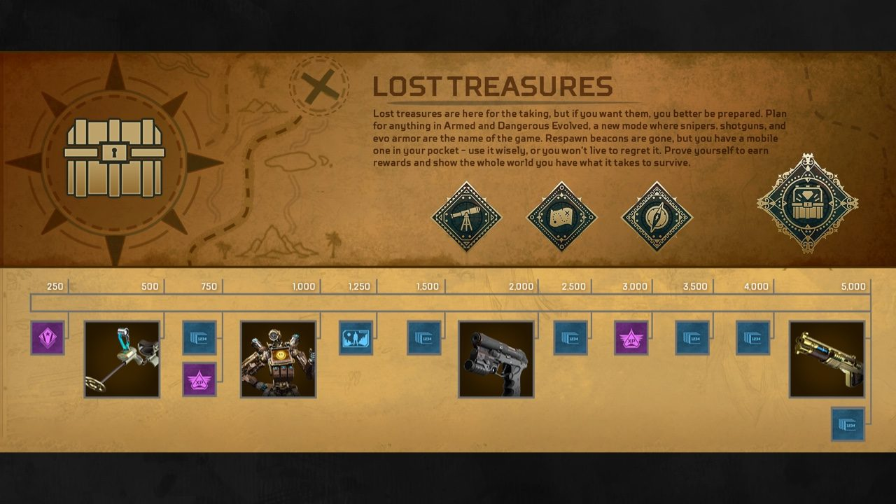 Apex Legends Season 5 Lost Treasures limited time event Armed and Dangerous Evolved