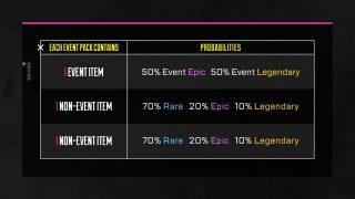 Apex Legends packs