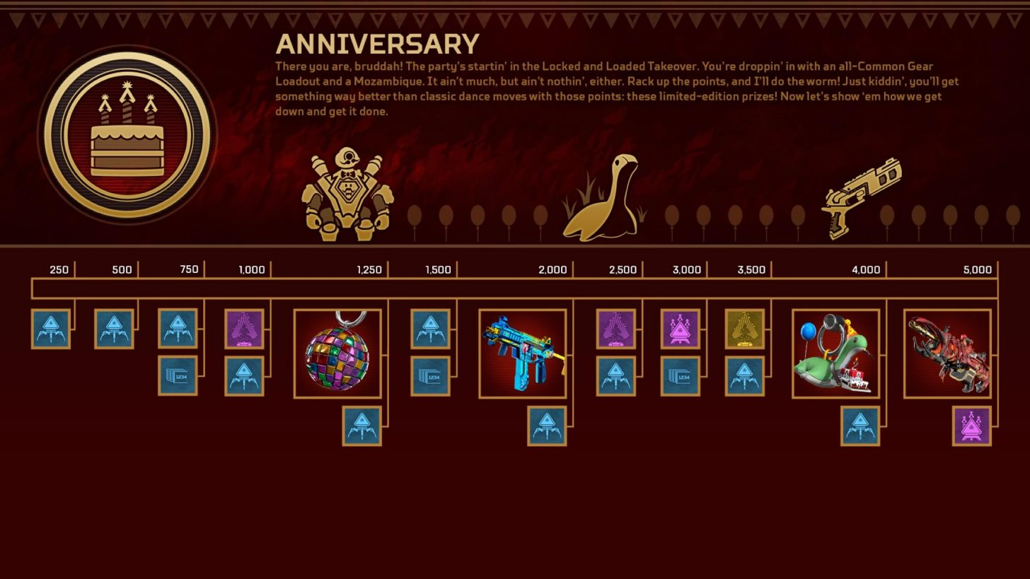 награды годовщины