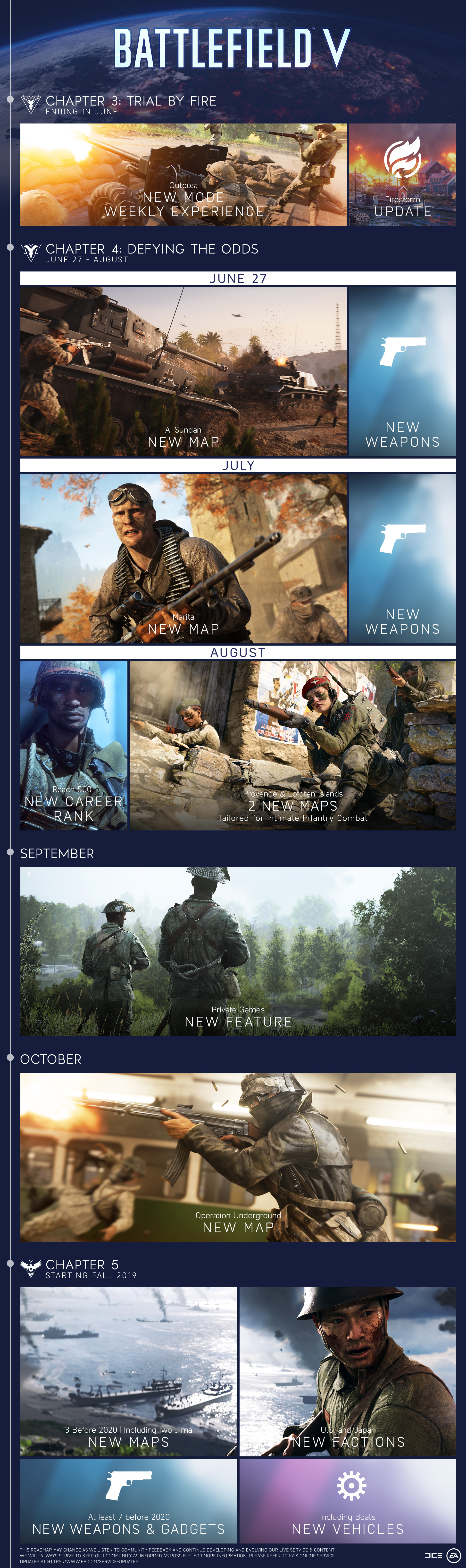 Battlefield V 2019 Roadmap: Every Chapter Brings a New