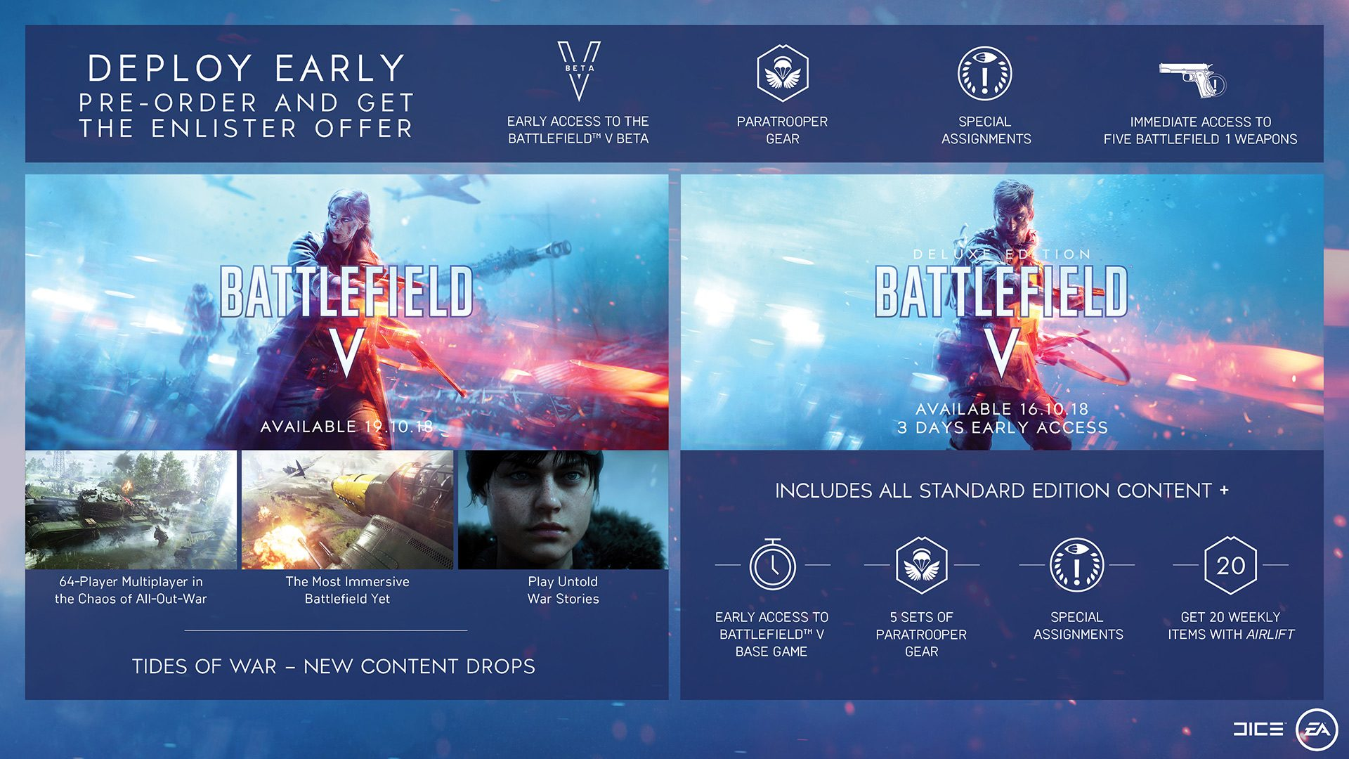 All you Need to Know about the Battlefield V Editions and Pre-Order