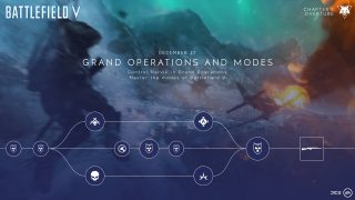 How Rewards and Progression Work in Battlefield V – Tides of