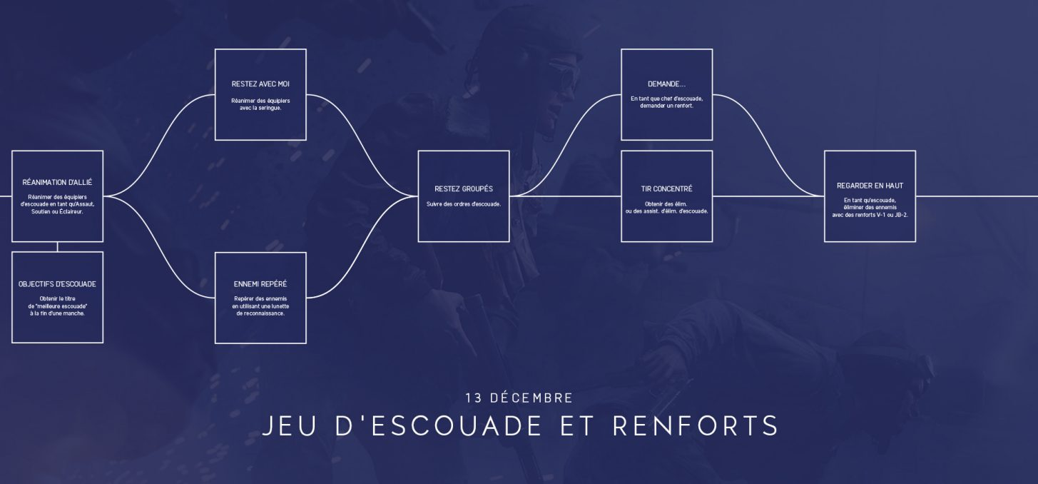 bfv-playerflowchart-forblogonly-fr.jpg.adapt.crop16x9.1455w.jpg