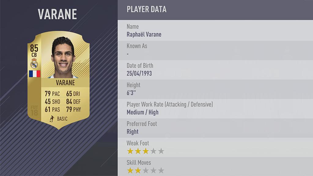 Raphael Varane FIFA 18 Rating Real MAdrid