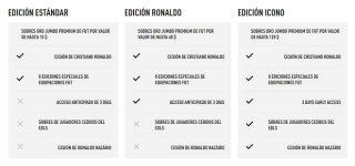 https://www.easports.com/es/fifa/buy