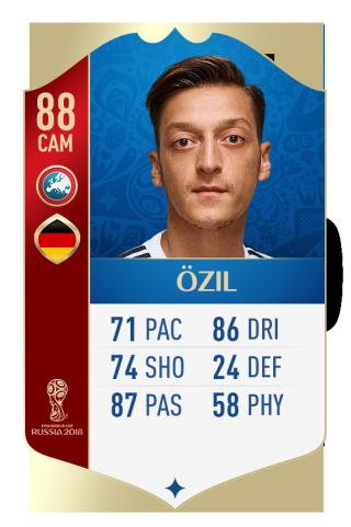 Г¶zil Fifa 18