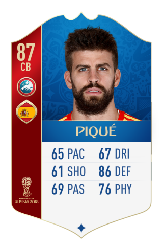 Spain Fifa 18 World Cup Ratings Reveal