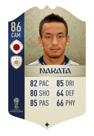 World Cup ICONS Ratings Reveal