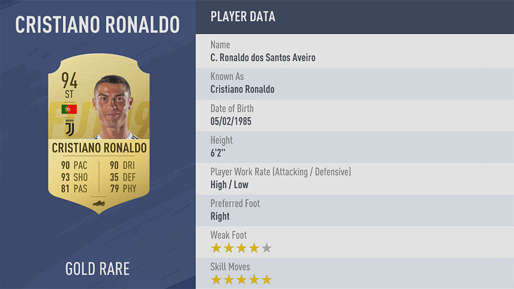 Fifa 19 Player Ratings Top 100 Ea Sports Official Site