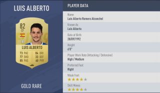 FIFA 19 Player Ratings — Serie A Top Players