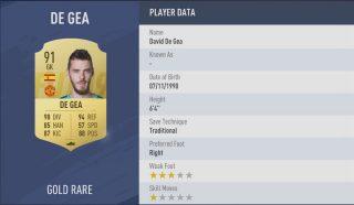 FIFA 19 - Top 20 Goalkeepers