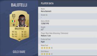 Fifa 19 Player Ratings Ligue 1