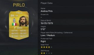 fifa 15 stats online dating
