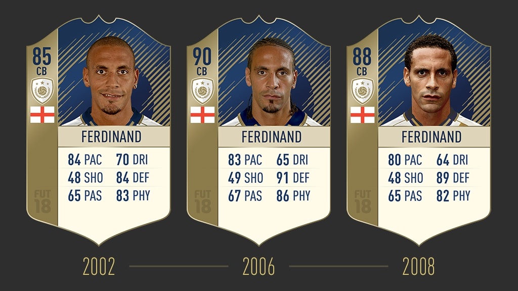 https://media.contentapi.ea.com/content/dam/ea/easports/fifa/ultimate-team/campaigns/2017/august/1-fut-icons/fut18-iconratings-ferdinand-lg.jpg