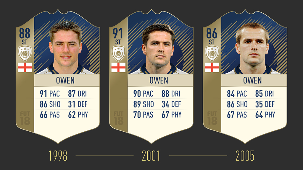 https://media.contentapi.ea.com/content/dam/ea/easports/fifa/ultimate-team/campaigns/2017/august/1-icon-roster/fut18-iconratings-owen-lg.jpg