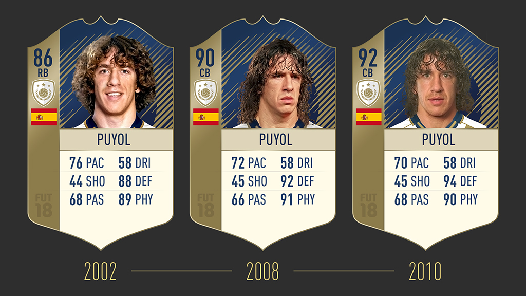 https://media.contentapi.ea.com/content/dam/ea/easports/fifa/ultimate-team/campaigns/2017/august/1-icon-roster/fut18-iconratings-puyol-lg.jpg