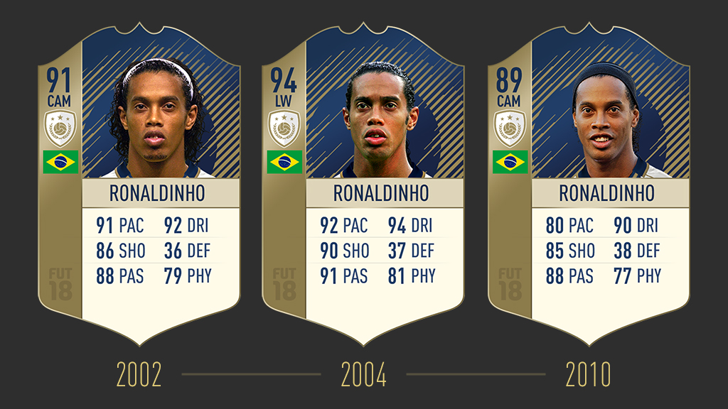 https://media.contentapi.ea.com/content/dam/ea/easports/fifa/ultimate-team/campaigns/2017/august/1-icon-roster/fut18-iconratings-ronaldinho-lg.jpg