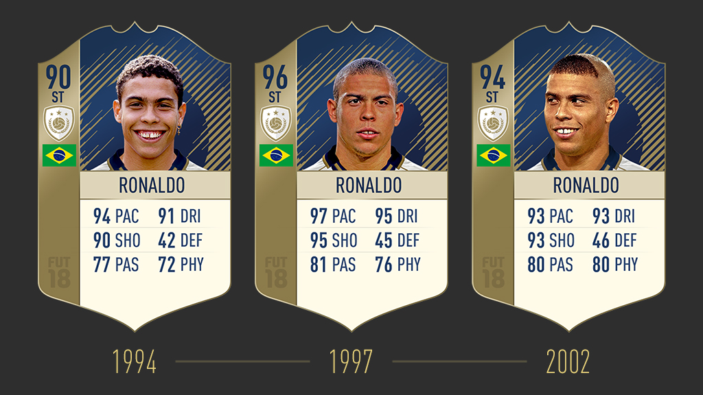 https://media.contentapi.ea.com/content/dam/ea/easports/fifa/ultimate-team/campaigns/2017/august/1-icon-roster/fut18-iconratings-ronaldo-lg.jpg