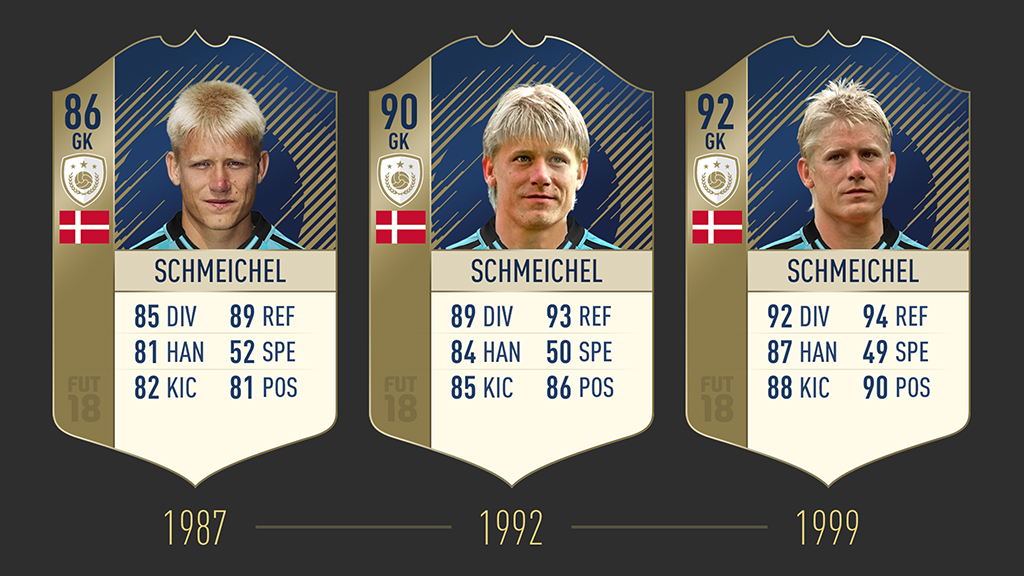 https://media.contentapi.ea.com/content/dam/ea/easports/fifa/ultimate-team/campaigns/2017/august/1-icon-roster/fut18-iconratings-schmeichel-lg.jpg