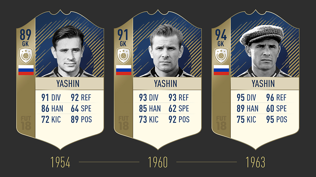 https://media.contentapi.ea.com/content/dam/ea/easports/fifa/ultimate-team/campaigns/2017/august/1-icon-roster/fut18-iconratings-yashin-lg.jpg