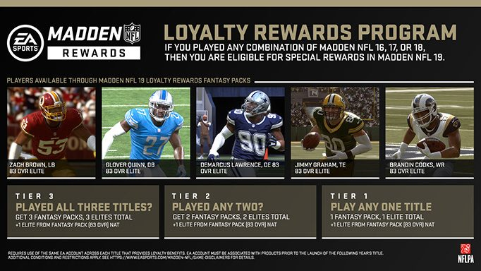 How To Get Madden NFL 19 Loyalty Rewards Program Content