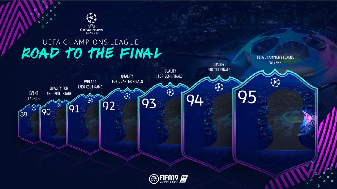 Faq Zu Fifa 19 Ultimate Team Der Weg Ins Finale