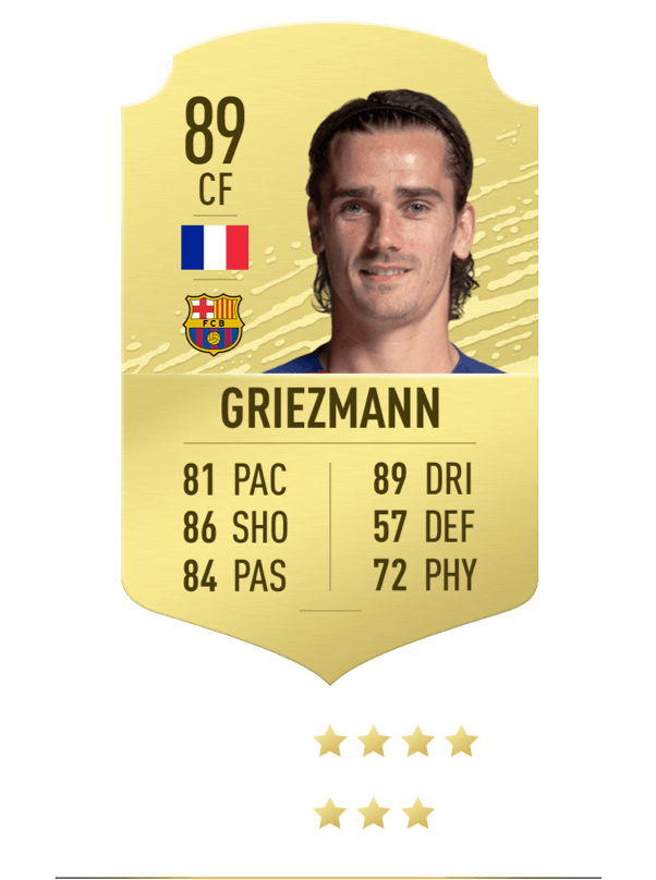 Fifa 20 Players Top Rating 50 Fifa 20 Player Guide And News