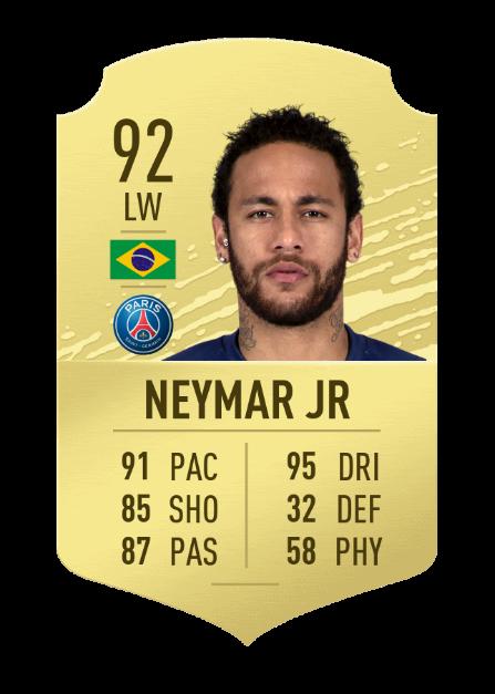 carte neymar fifa 19