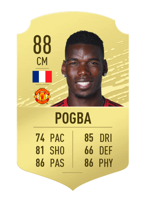 Fifa 20 Player Ratings 5 Star Skillers Ea Sports