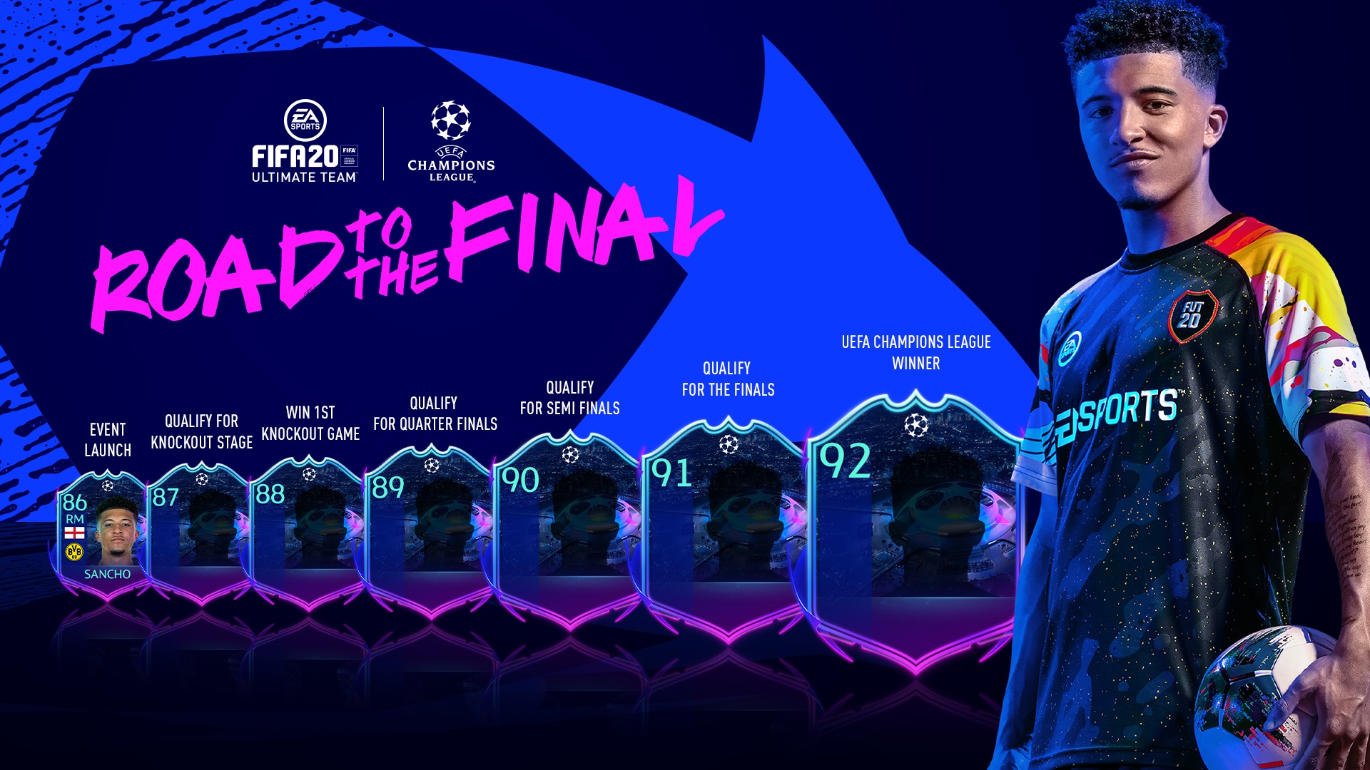 road to the final fifa 20 ultimate team road to the final fifa 20 ultimate team