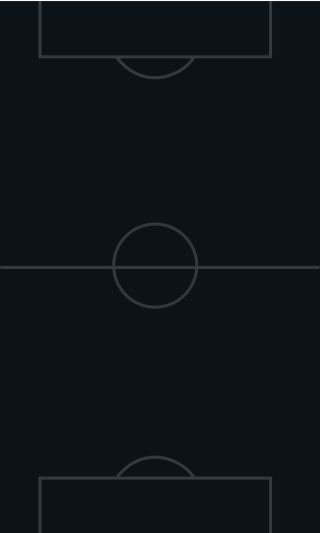 VOLTA FOOTBALL - FIFA 20 - Football Video Game - EA SPORTS