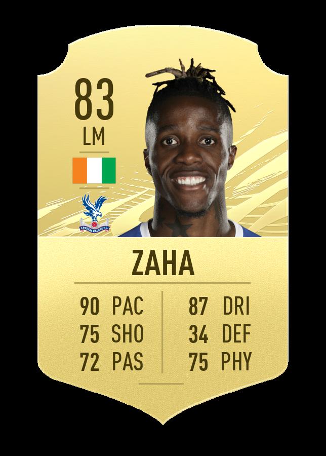 Список игроков с 5 звездами приемов в FIFA 21 Ultimate ...