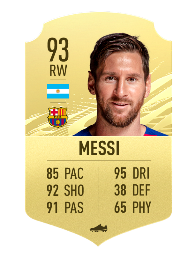 Fifa 21 Best Wingers Lm Rm Lw Rw Ea Sports Official Site