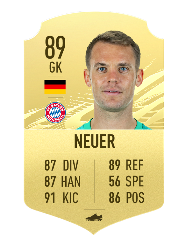 FIFA 21Best Bundesliga Players - EA SPORTS Official Site