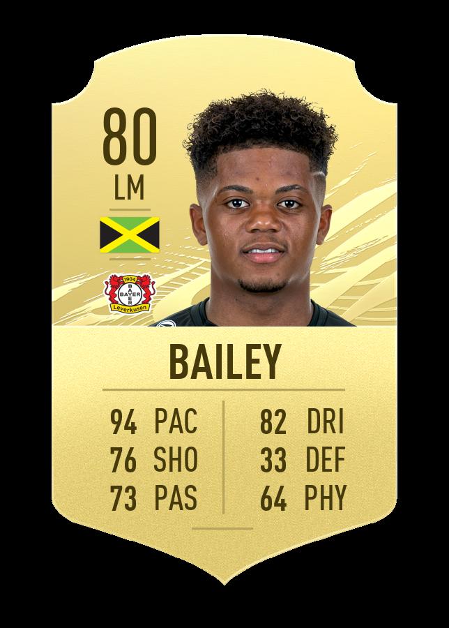 leon bailey fast player fut 21