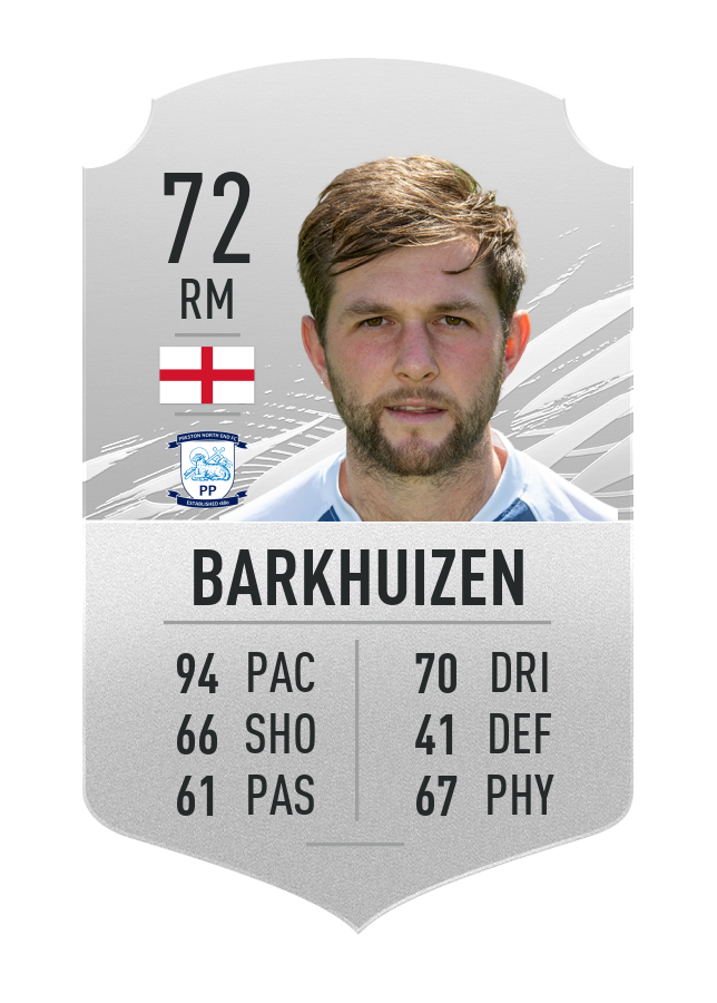 barkhuizen fifa 21 quickest players