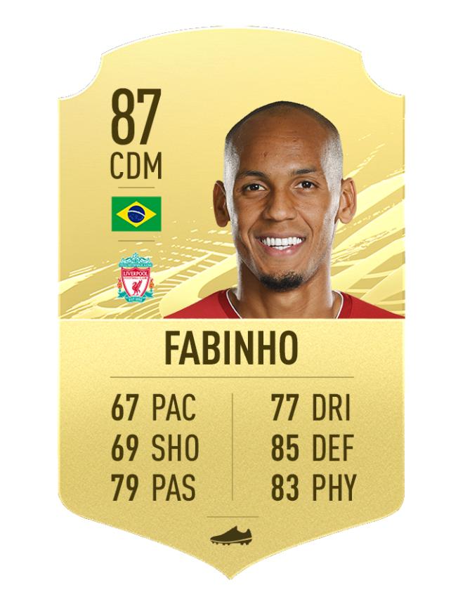 FIFA 21 Best Premier League Players - EA SPORTS Official Site