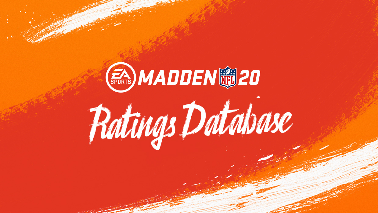 Gridiron Notes: Madden NFL 20 Title Update – September