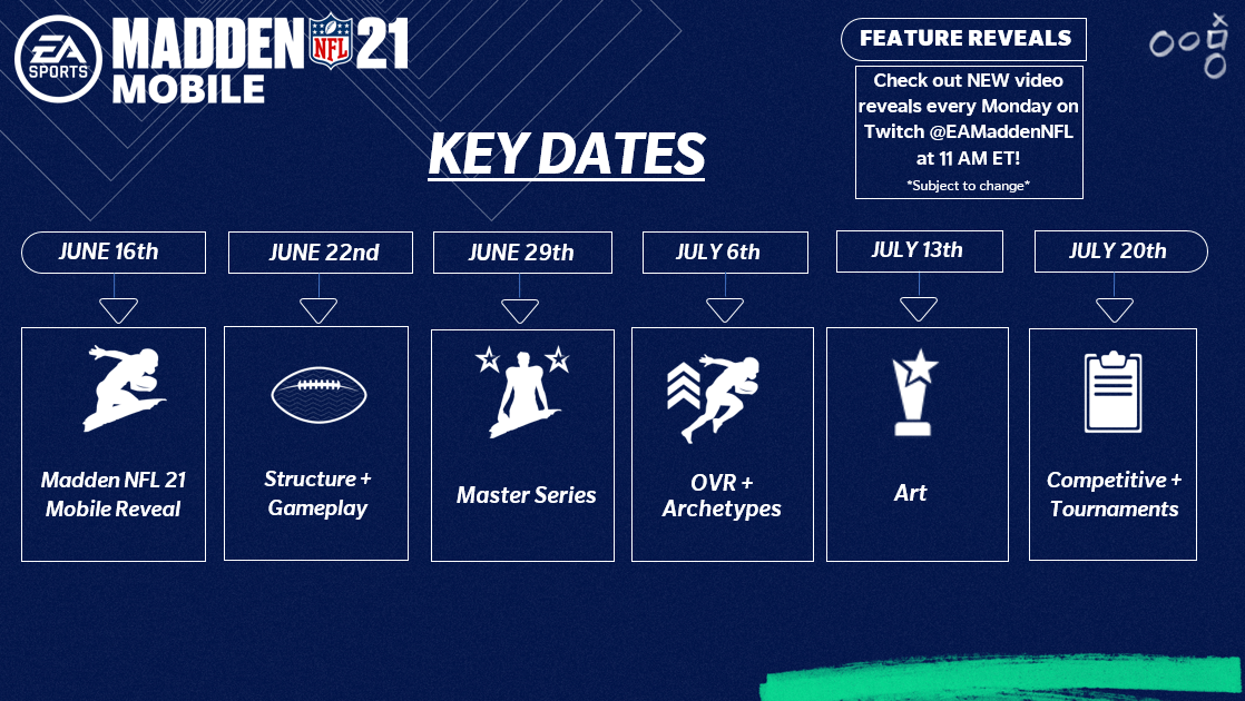 Madden NFL 21 Mobile Football By EA is up for pre-registration