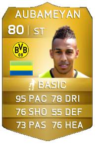 Fifa 14 Top 10 Bundesliga Goal Scorers