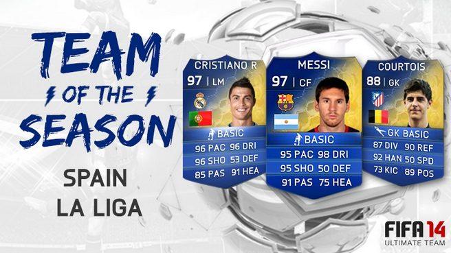 Fifa Ultimate Team Team Of The Season La Liga