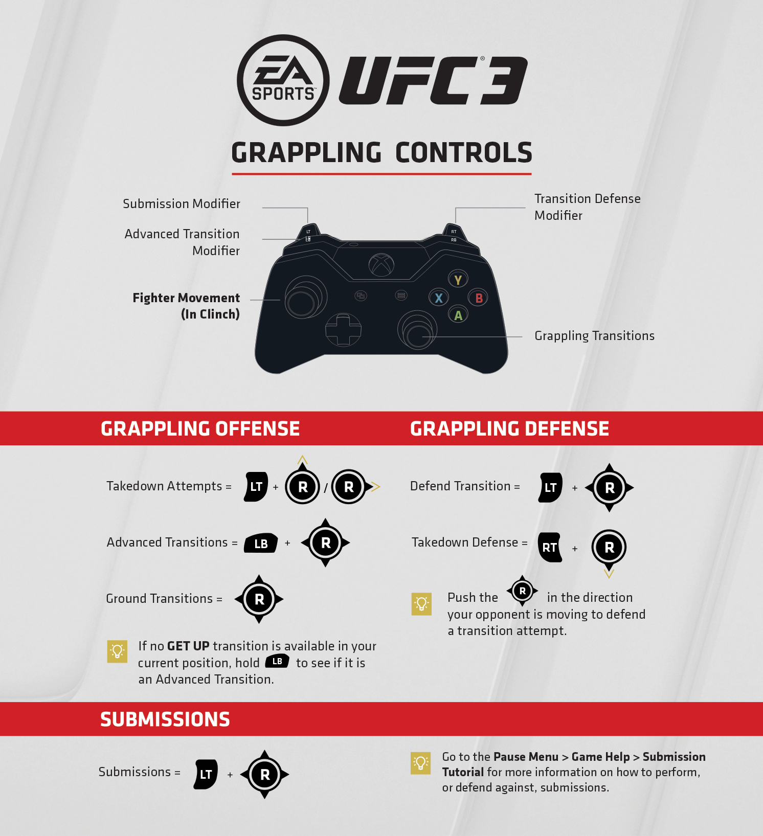UFC 3 Ground and Grappling Game Controls – Xbox One and PS4 – EA SPORTS