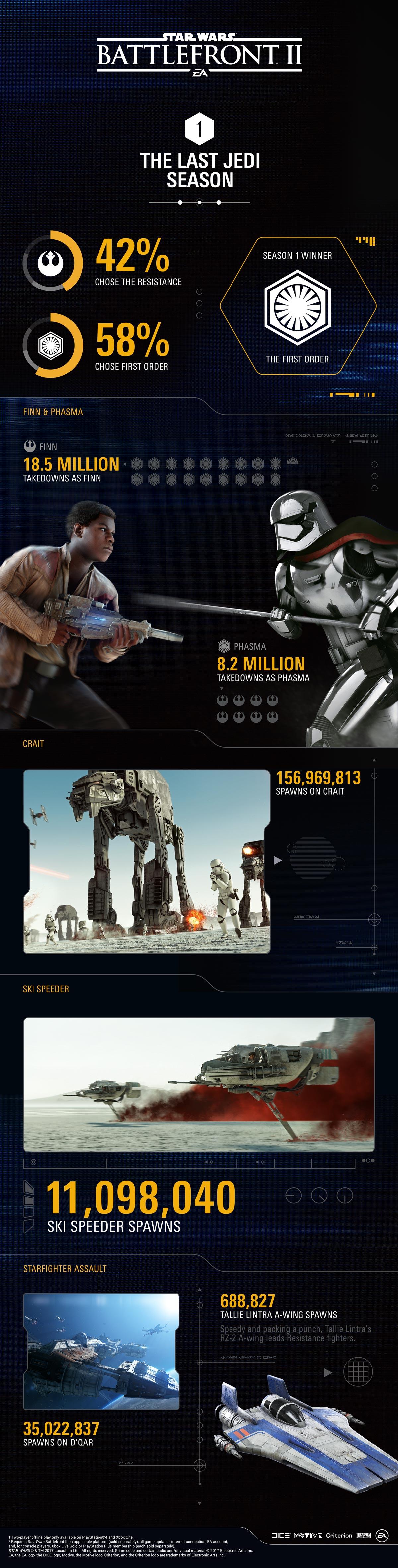 SWBF2-Infographic_v5.jpg