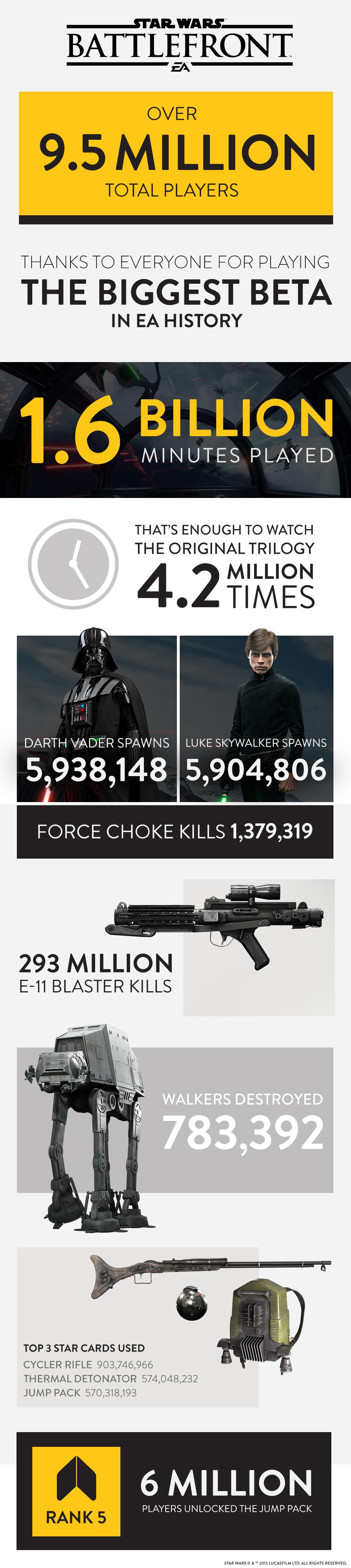 Beta Infographic