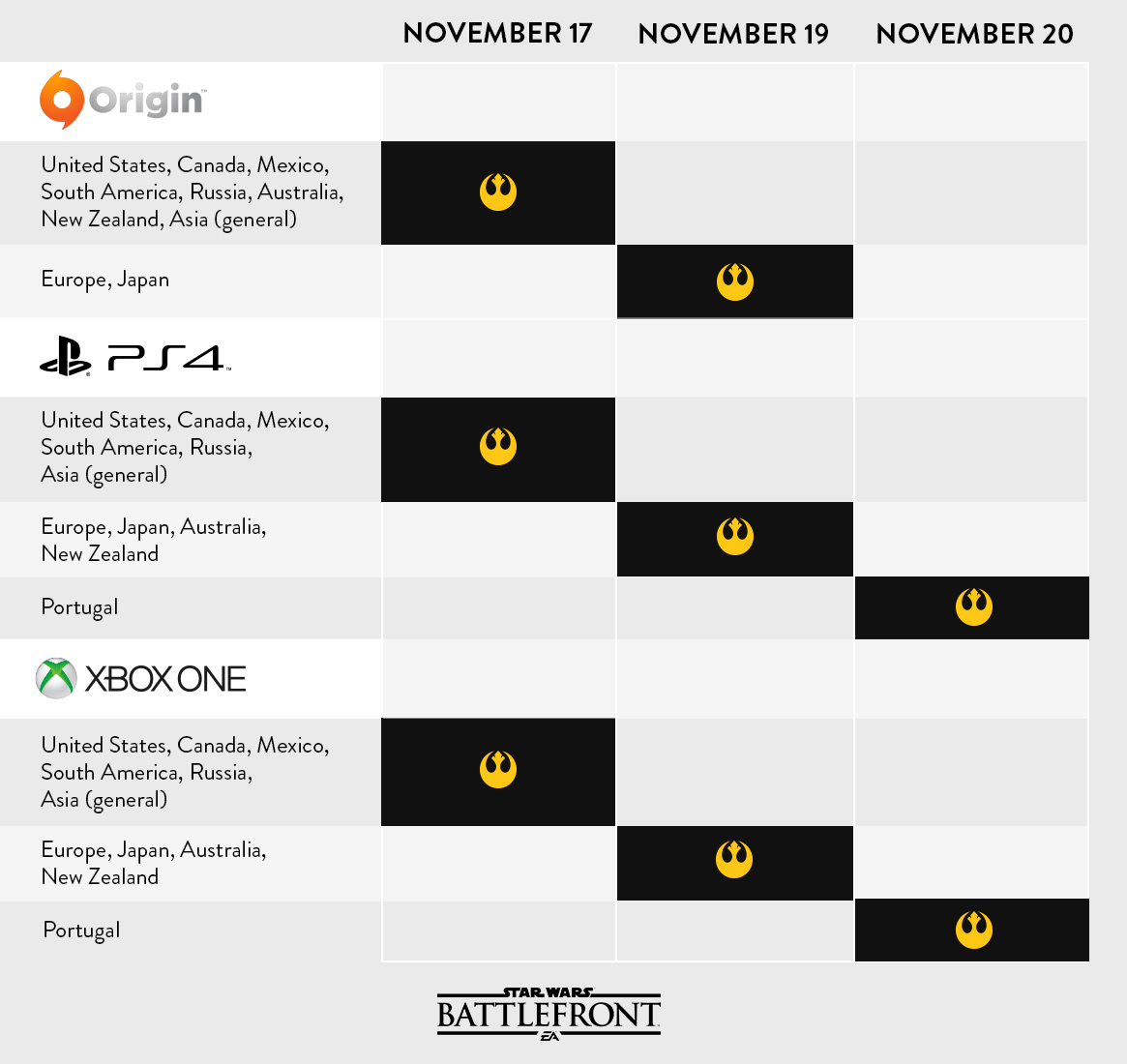 Release Dates