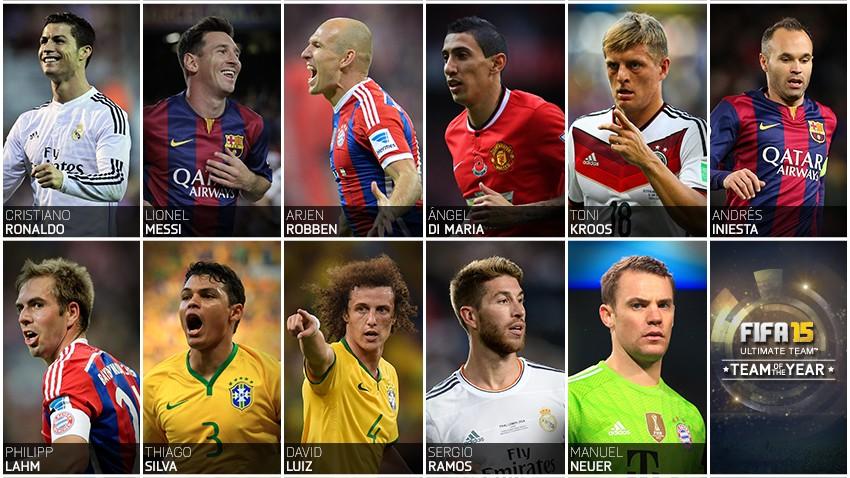 Fifa 15 Aktuelle Kader