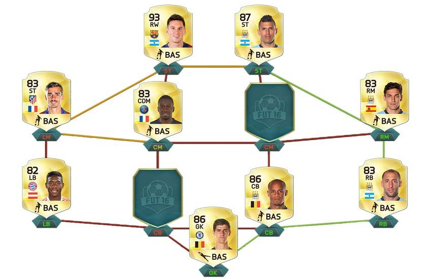 Fifa 16 Ultimate Team Draft