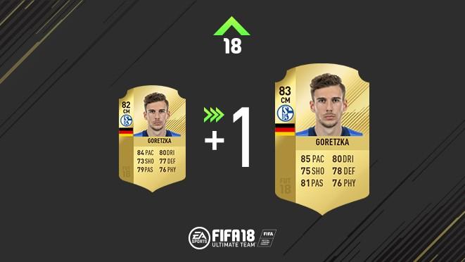 Fut 18 Spielerwerte Upgrade Bundesliga